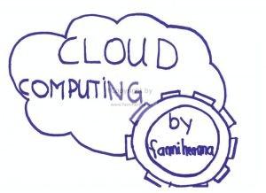 Cloud-Zahnrad